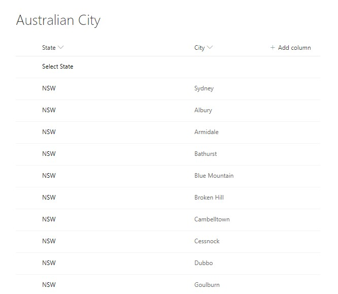 Screenshot of Sharepoint library with State and City column titles